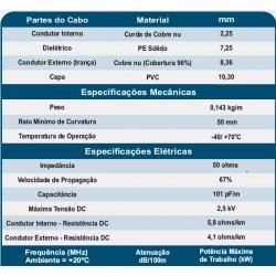 Cabo Coaxial Px py Data Link Rg213 50r 96% malha 100m